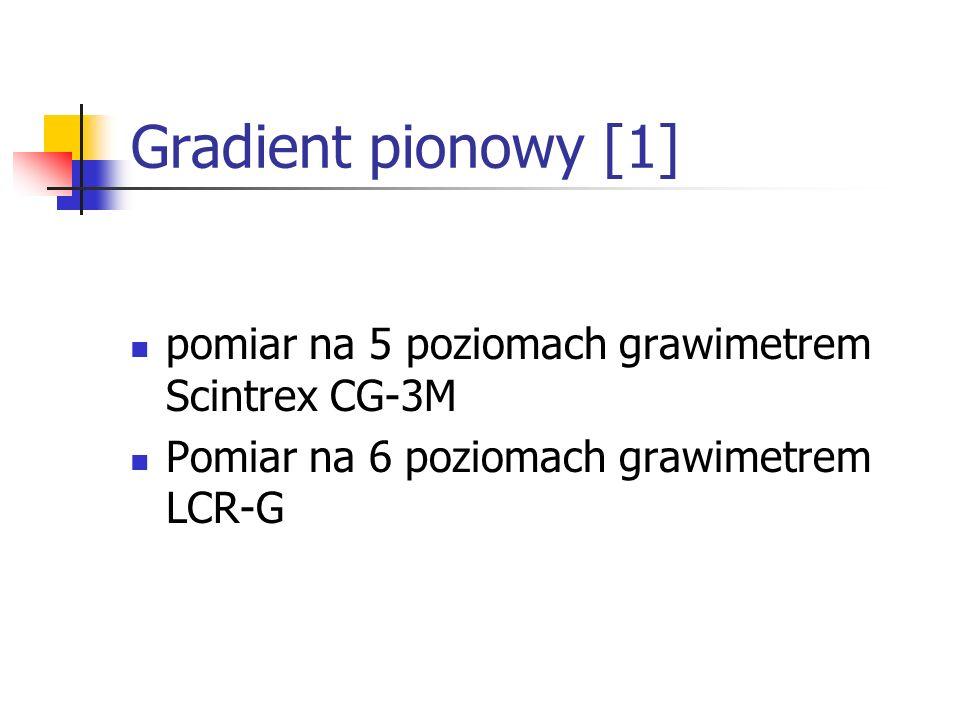 Gradient pionowy [1] pomiar na 5 poziomach grawimetrem Scintrex CG-3M
